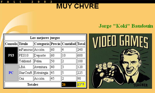 Screen HTML
