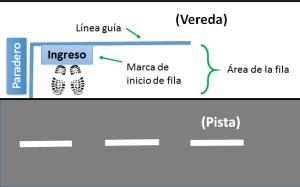 Paradero-corredorazul